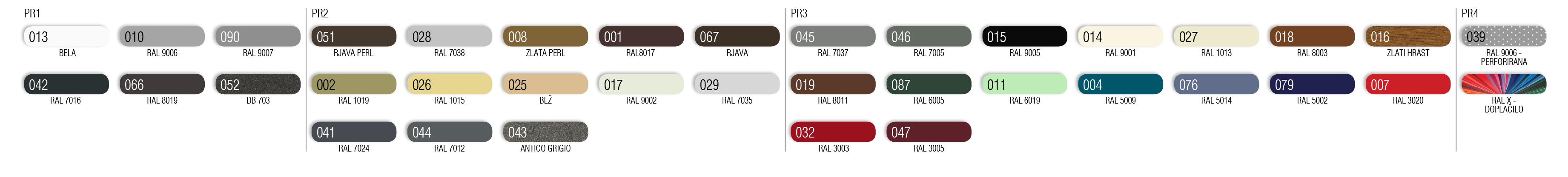 Barvni vzorec lamel C-80, Z-75, Z-90