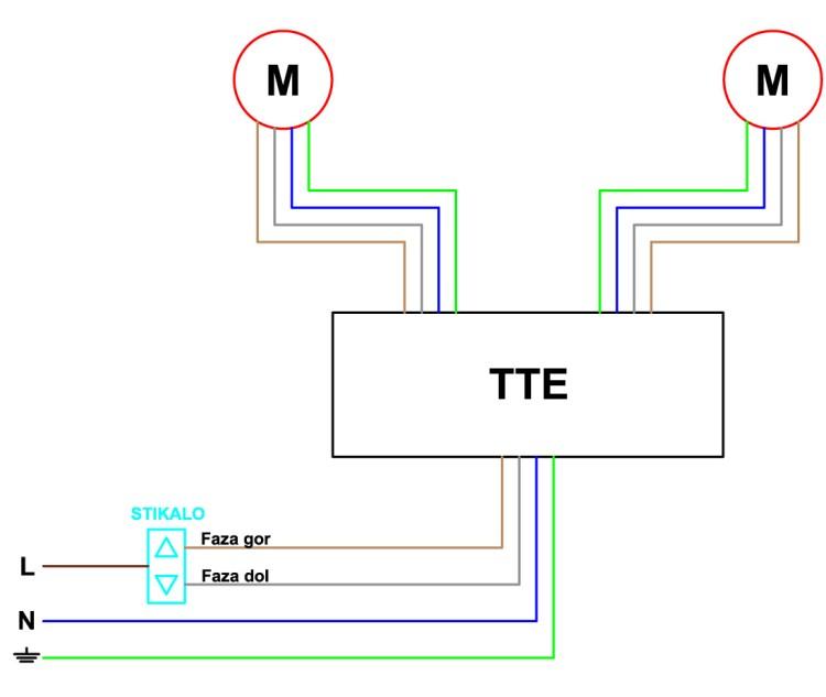 Klasična vezava - eno stikalo, en motor